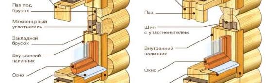 Окна в деревянном бревенчатом доме: секреты грамотной установки
