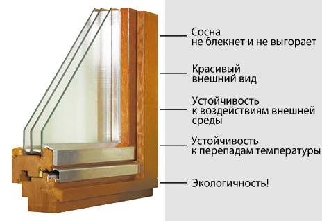 Okna iz sosny